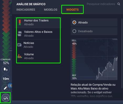 IQ Option Forex Plataforma widgets